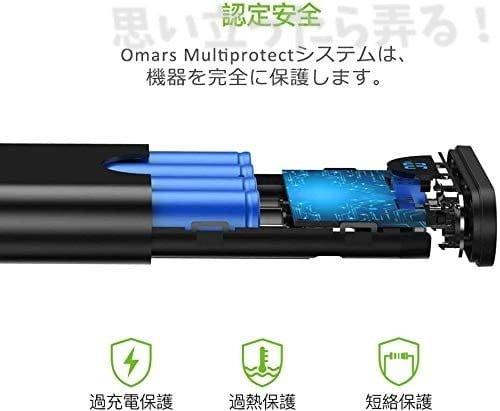 Omars モバイルバッテリの安全性