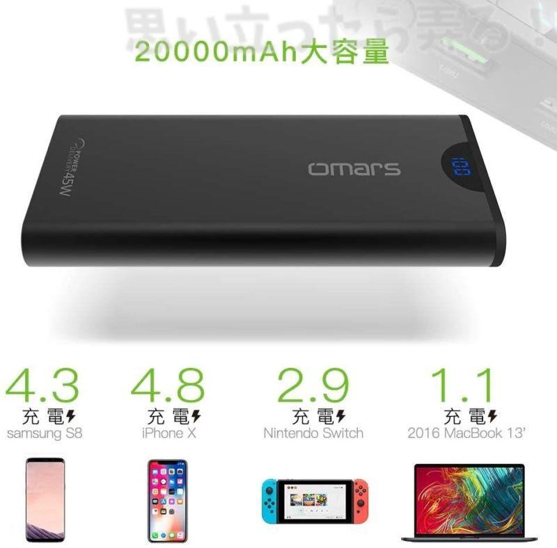 20000mAhの大容量モバイルバッテリー